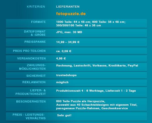 Anbieter fotopuzzle.de