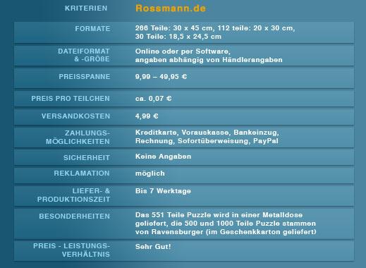Anbieter Rossmann
