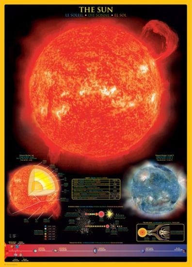 The Sun - Die Sonne